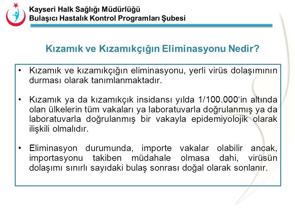 Kızamık İnsidansının (milyonda) ve Salgınlarının Dağılımı (DSÖ Avrupa Bölgesi, Ocak-Haziran 2013) 2013 yılı kızamık salgınları Azerbaycan Gürcistan Al