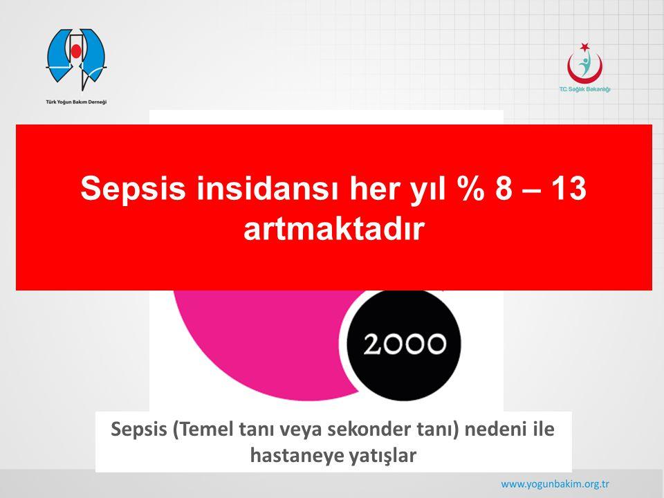 Sepsis (Temel tanı veya sekonder tanı) nedeni ile hastaneye yatışlar Sepsis insidansı her yıl % 8 – 13 artmaktadır