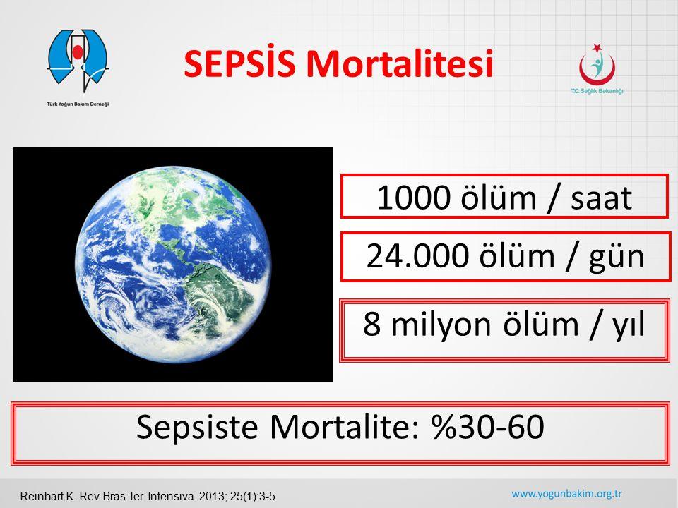 1000 ölüm / saat 24.000 ölüm / gün 8 milyon ölüm / yıl Reinhart K. Rev Bras Ter Intensiva. 2013; 25(1):3-5 SEPSİS Mortalitesi Sepsiste Mortalite: %30-