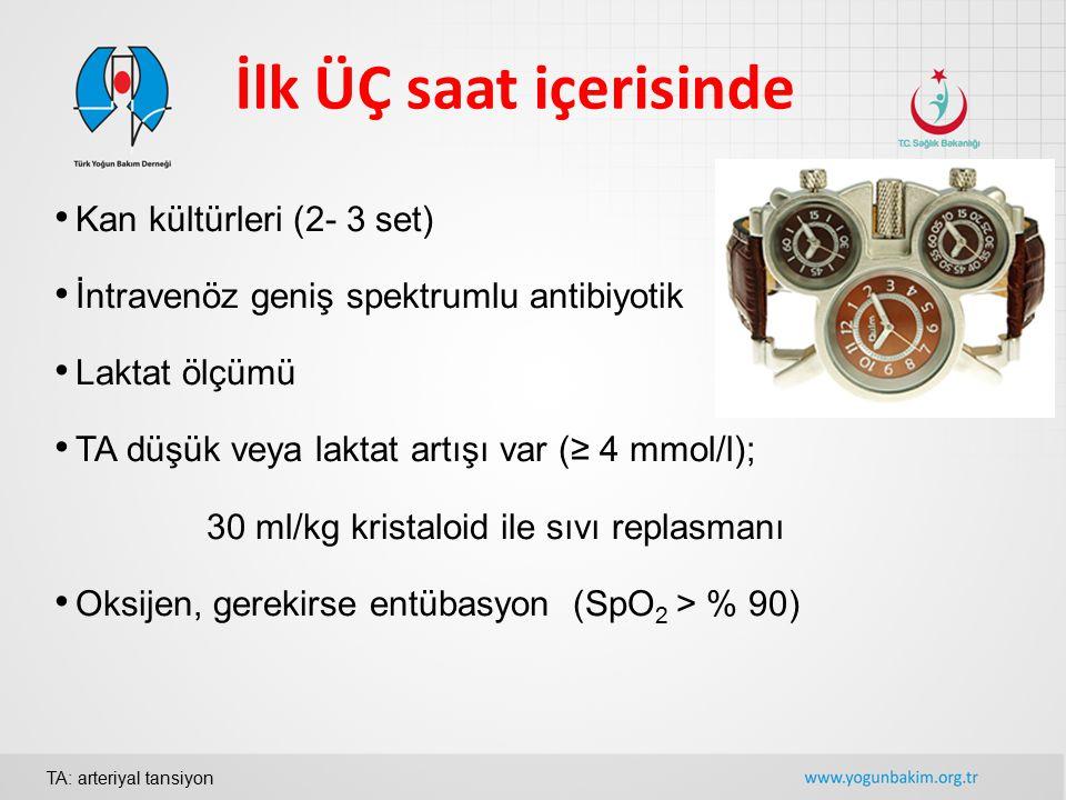 İlk ÜÇ saat içerisinde Kan kültürleri (2- 3 set) İntravenöz geniş spektrumlu antibiyotik Laktat ölçümü TA düşük veya laktat artışı var (≥ 4 mmol/l); 3