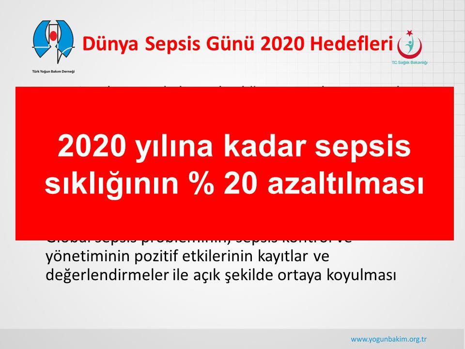 Dünya Sepsis Günü 2020 Hedefleri Sepsiste hayatta kalma olasılığının tüm hasta grupları için dünyanın tamamında arttırılması Heryerde uygun rehabilita