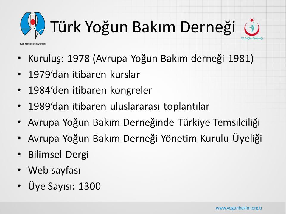 Türk Yoğun Bakım Derneği Kuruluş: 1978 (Avrupa Yoğun Bakım derneği 1981) 1979'dan itibaren kurslar 1984'den itibaren kongreler 1989'dan itibaren ulusl