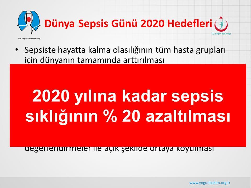 Dünya Sepsis Günü 2020 Hedefleri Sepsiste hayatta kalma olasılığının tüm hasta grupları için dünyanın tamamında arttırılması Sepsis sonrasında uygun r