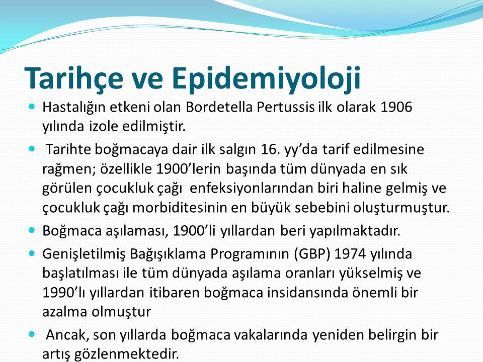 Tarihçe ve Epidemiyoloji Hastalığın etkeni olan Bordetella Pertussis ilk olarak 1906 yılında izole edilmiştir. Tarihte boğmacaya dair ilk salgın 16. y