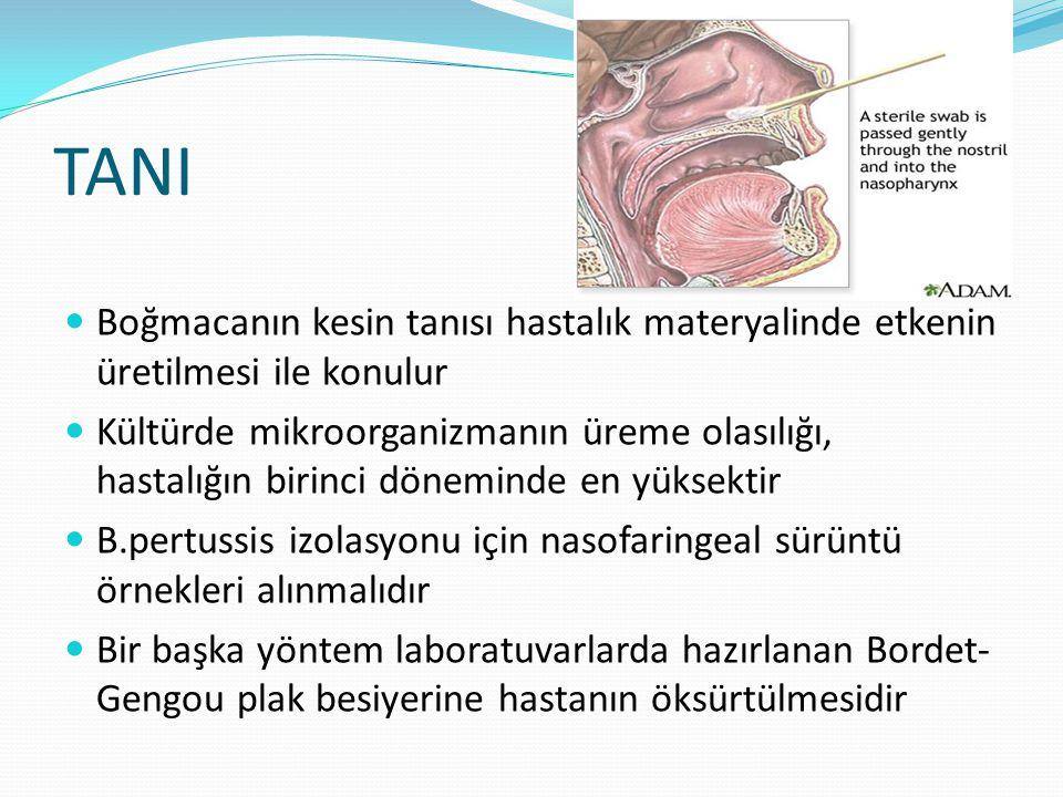 TANI Boğmacanın kesin tanısı hastalık materyalinde etkenin üretilmesi ile konulur Kültürde mikroorganizmanın üreme olasılığı, hastalığın birinci dönem