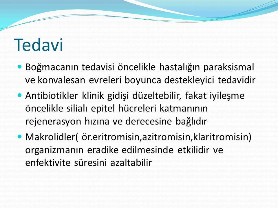 Tedavi Boğmacanın tedavisi öncelikle hastalığın paraksismal ve konvalesan evreleri boyunca destekleyici tedavidir Antibiotikler klinik gidişi düzelteb