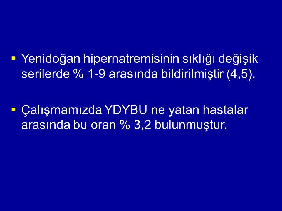  Yenidoğan hipernatremisinin sıklığı değişik serilerde % 1-9 arasında bildirilmiştir (4,5).  Çalışmamızda YDYBU ne yatan hastalar arasında bu oran %