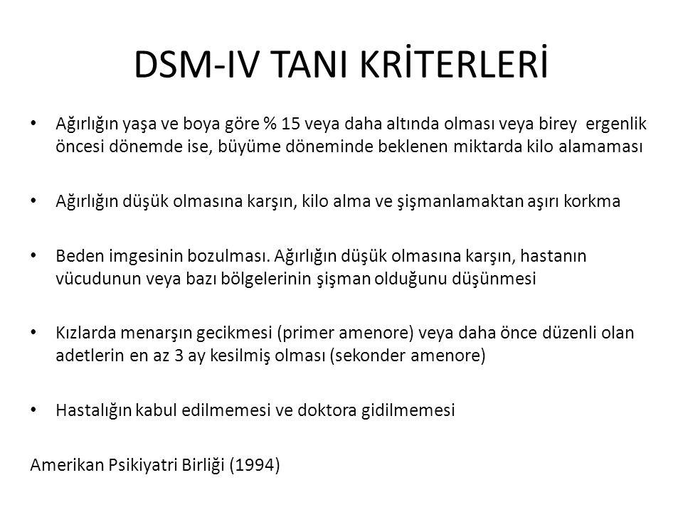 DSM-IV TANI KRİTERLERİ Ağırlığın yaşa ve boya göre % 15 veya daha altında olması veya birey ergenlik öncesi dönemde ise, büyüme döneminde beklenen mik