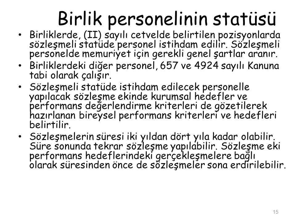 Birlik personelinin statüsü Birliklerde, (II) sayılı cetvelde belirtilen pozisyonlarda sözleşmeli statüde personel istihdam edilir. Sözleşmeli persone