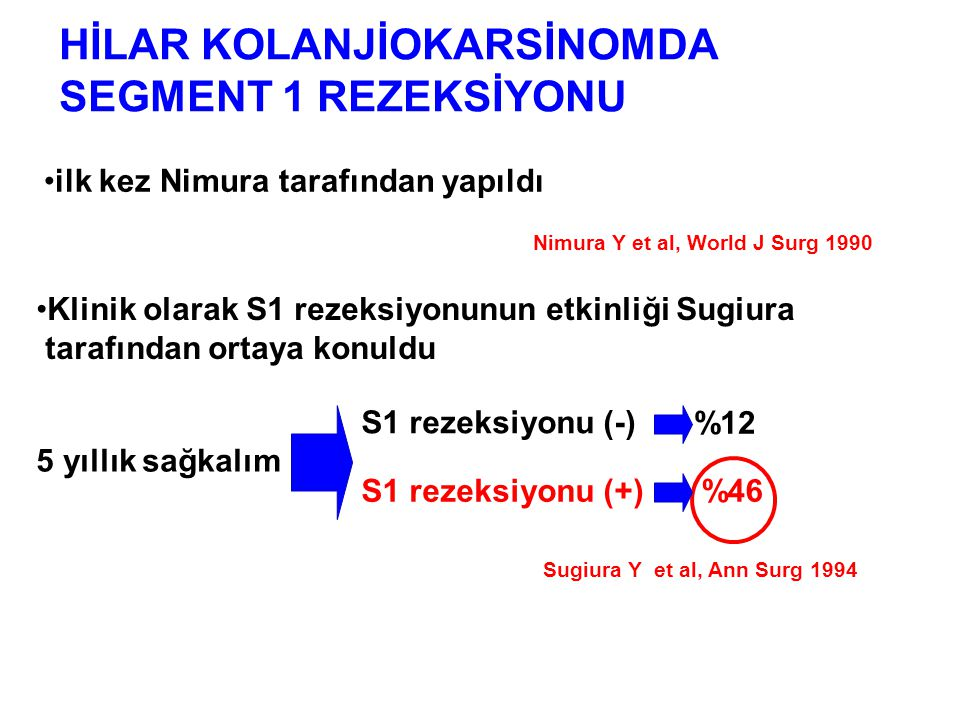 HİLAR KOLANJİOKARSİNOMDA SEGMENT 1 REZEKSİYONU ilk kez Nimura tarafından yapıldı Nimura Y et al, World J Surg 1990 Klinik olarak S1 rezeksiyonunun etkinliği Sugiura tarafından ortaya konuldu 5 yıllık sağkalım S1 rezeksiyonu (-) %12 S1 rezeksiyonu (+)%46 Sugiura Y et al, Ann Surg 1994