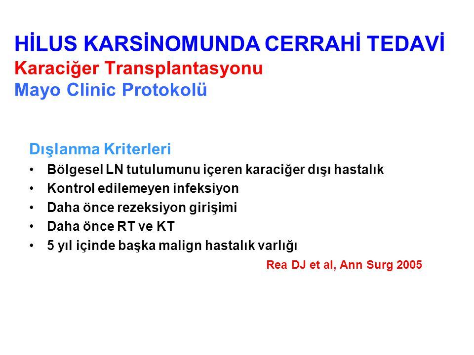 HİLUS KARSİNOMUNDA CERRAHİ TEDAVİ Karaciğer Transplantasyonu Mayo Clinic Protokolü Dışlanma Kriterleri Bölgesel LN tutulumunu içeren karaciğer dışı hastalık Kontrol edilemeyen infeksiyon Daha önce rezeksiyon girişimi Daha önce RT ve KT 5 yıl içinde başka malign hastalık varlığı Rea DJ et al, Ann Surg 2005