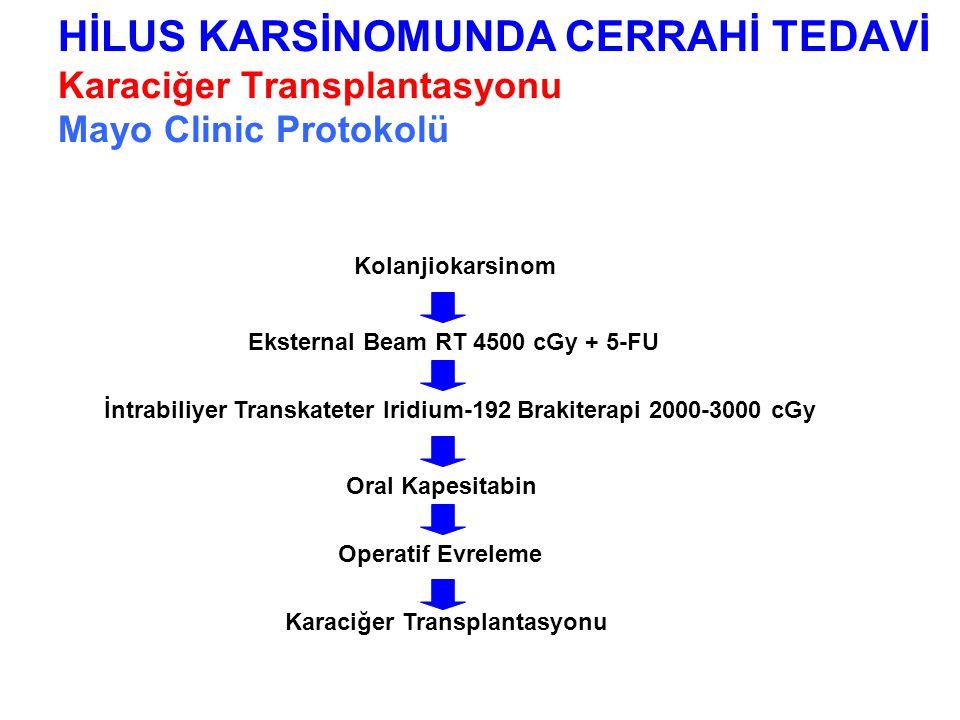 HİLUS KARSİNOMUNDA CERRAHİ TEDAVİ Karaciğer Transplantasyonu Mayo Clinic Protokolü Kolanjiokarsinom Eksternal Beam RT 4500 cGy + 5-FU İntrabiliyer Transkateter Iridium-192 Brakiterapi 2000-3000 cGy Oral Kapesitabin Operatif Evreleme Karaciğer Transplantasyonu