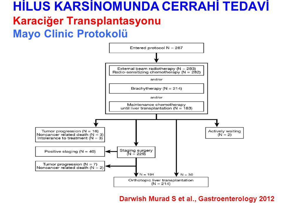 Darwish Murad S et al., Gastroenterology 2012 HİLUS KARSİNOMUNDA CERRAHİ TEDAVİ Karaciğer Transplantasyonu Mayo Clinic Protokolü