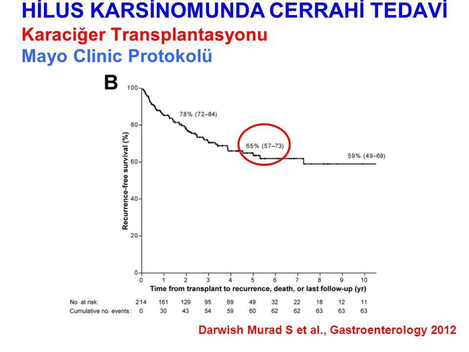 Darwish Murad S et al., Gastroenterology 2012