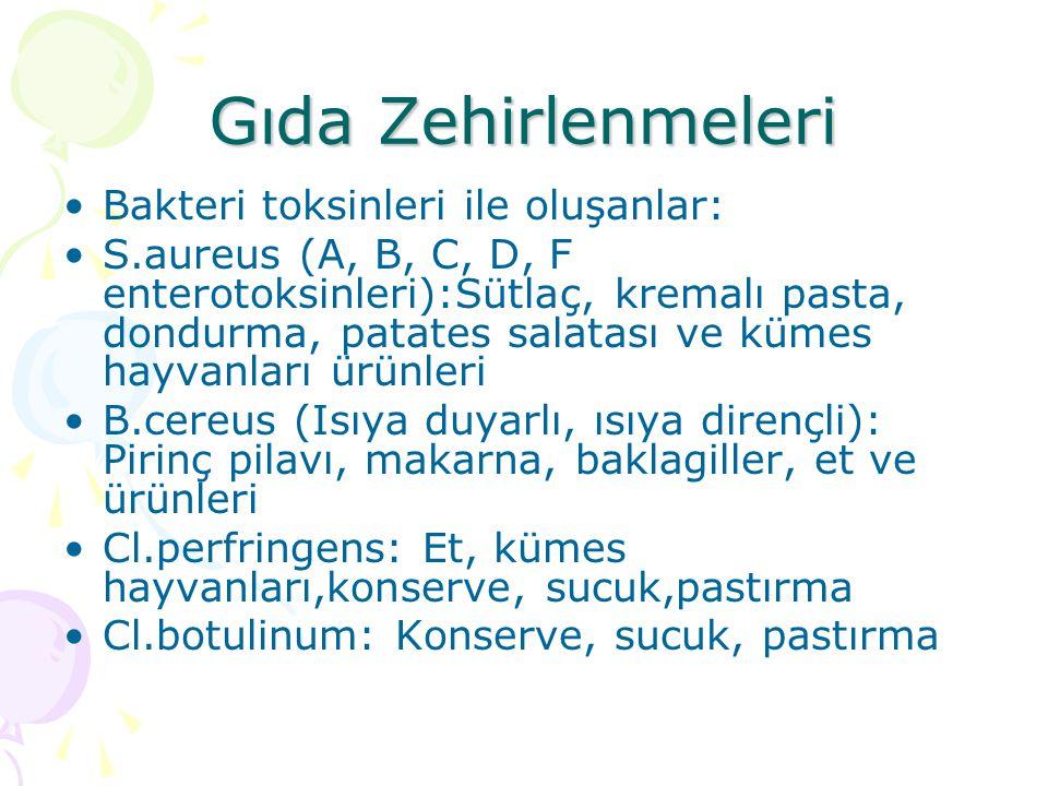 Gıda Zehirlenmeleri Bakteri toksinleri ile oluşanlar: S.aureus (A, B, C, D, F enterotoksinleri):Sütlaç, kremalı pasta, dondurma, patates salatası ve k