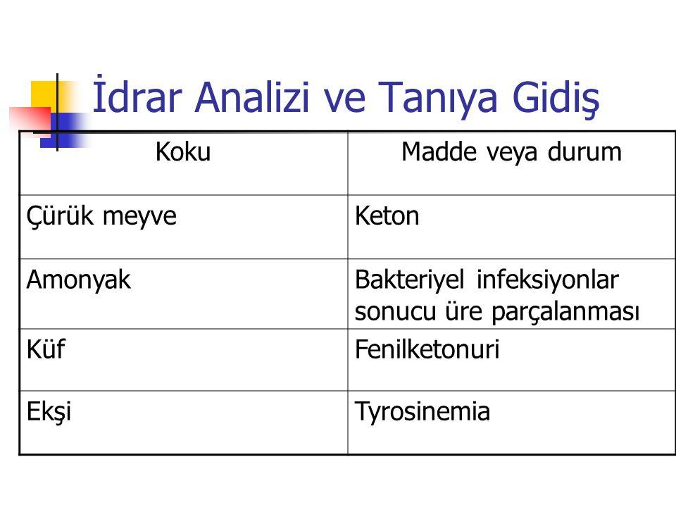 KokuMadde veya durum Çürük meyveKeton AmonyakBakteriyel infeksiyonlar sonucu üre parçalanması KüfFenilketonuri EkşiTyrosinemia