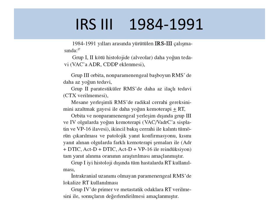 IRS III 1984-1991