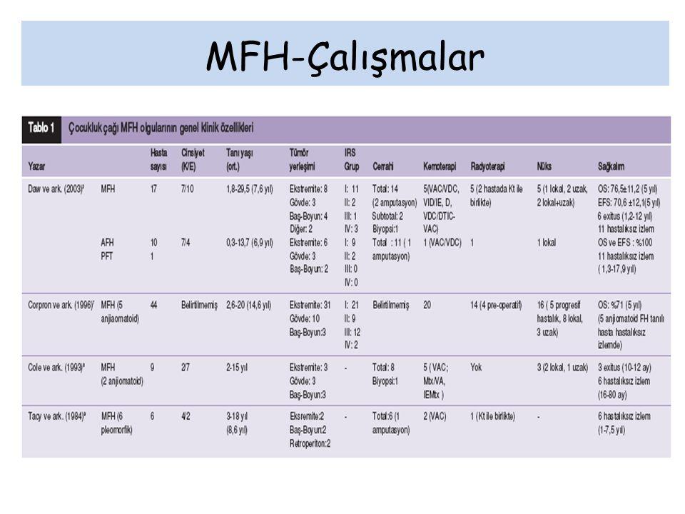 MFH-Çalışmalar