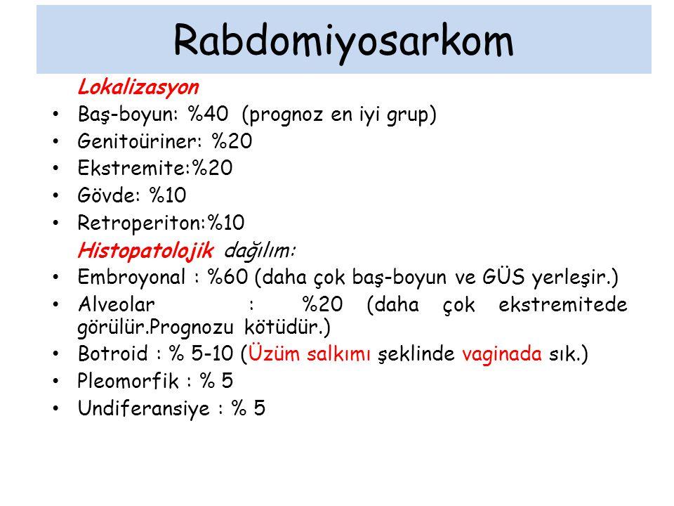 Rabdomiyosarkom Lokalizasyon Baş-boyun: %40 (prognoz en iyi grup) Genitoüriner: %20 Ekstremite:%20 Gövde: %10 Retroperiton:%10 Histopatolojik dağılım: Embroyonal : %60 (daha çok baş-boyun ve GÜS yerleşir.) Alveolar : %20 (daha çok ekstremitede görülür.Prognozu kötüdür.) Botroid : % 5-10 (Üzüm salkımı şeklinde vaginada sık.) Pleomorfik : % 5 Undiferansiye : % 5
