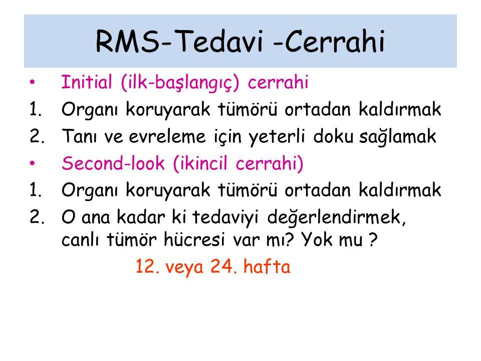 RMS-Tedavi -Cerrahi Initial (ilk-başlangıç) cerrahi 1.Organı koruyarak tümörü ortadan kaldırmak 2.Tanı ve evreleme için yeterli doku sağlamak Second-l