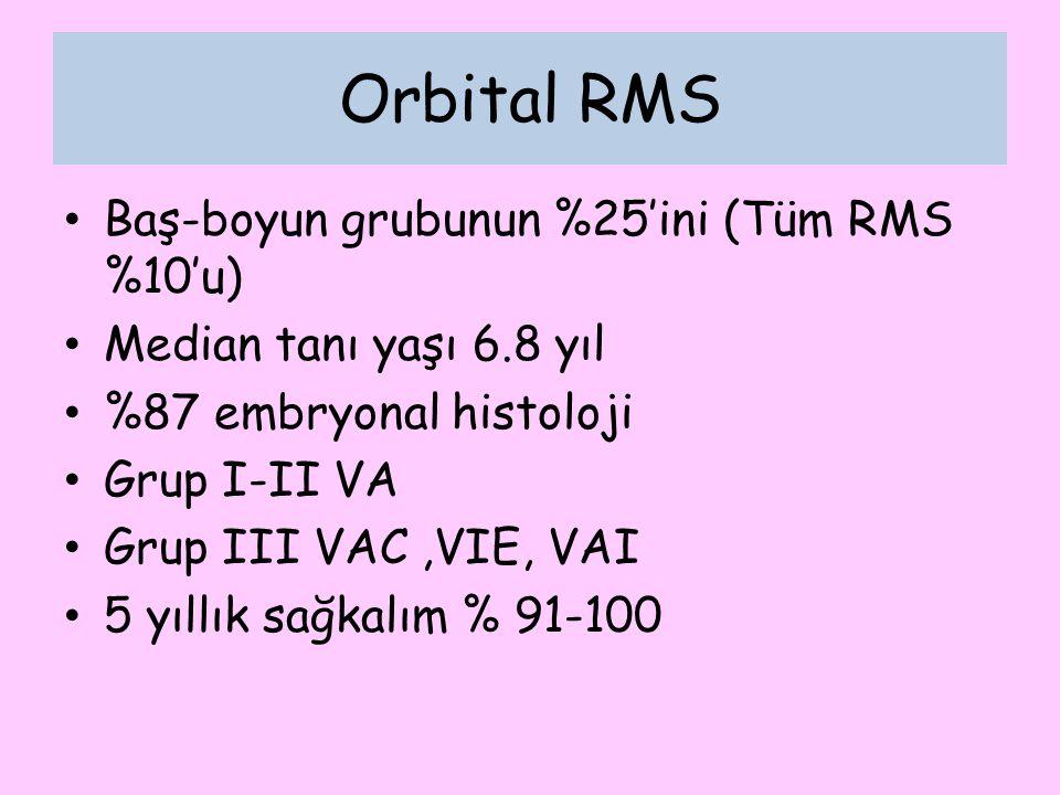 Orbital RMS Baş-boyun grubunun %25'ini (Tüm RMS %10'u) Median tanı yaşı 6.8 yıl %87 embryonal histoloji Grup I-II VA Grup III VAC,VIE, VAI 5 yıllık sağkalım % 91-100