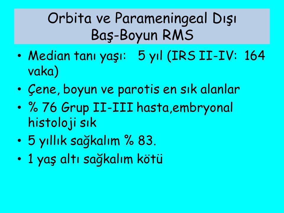 Orbita ve Parameningeal Dışı Baş-Boyun RMS Median tanı yaşı: 5 yıl (IRS II-IV: 164 vaka) Çene, boyun ve parotis en sık alanlar % 76 Grup II-III hasta,embryonal histoloji sık 5 yıllık sağkalım % 83.