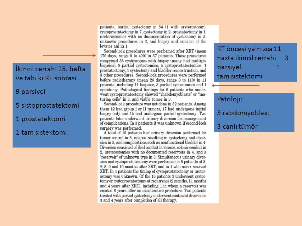 İkincil cerrahi 25. hafta ve tabi ki RT sonrası 9 parsiyel 5 sistoprostatektomi 1 prostatektomi 1 tam sistektomi RT öncesi yalnızca 11 hasta ikincil c