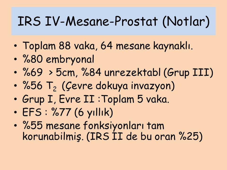 IRS IV-Mesane-Prostat (Notlar) Toplam 88 vaka, 64 mesane kaynaklı. %80 embryonal %69 > 5cm, %84 unrezektabl (Grup III) %56 T 2 (Çevre dokuya invazyon)