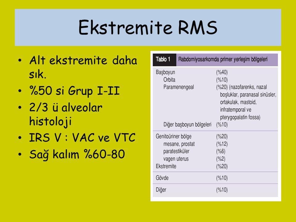 Ekstremite RMS Alt ekstremite daha sık. %50 si Grup I-II 2/3 ü alveolar histoloji IRS V : VAC ve VTC Sağ kalım %60-80