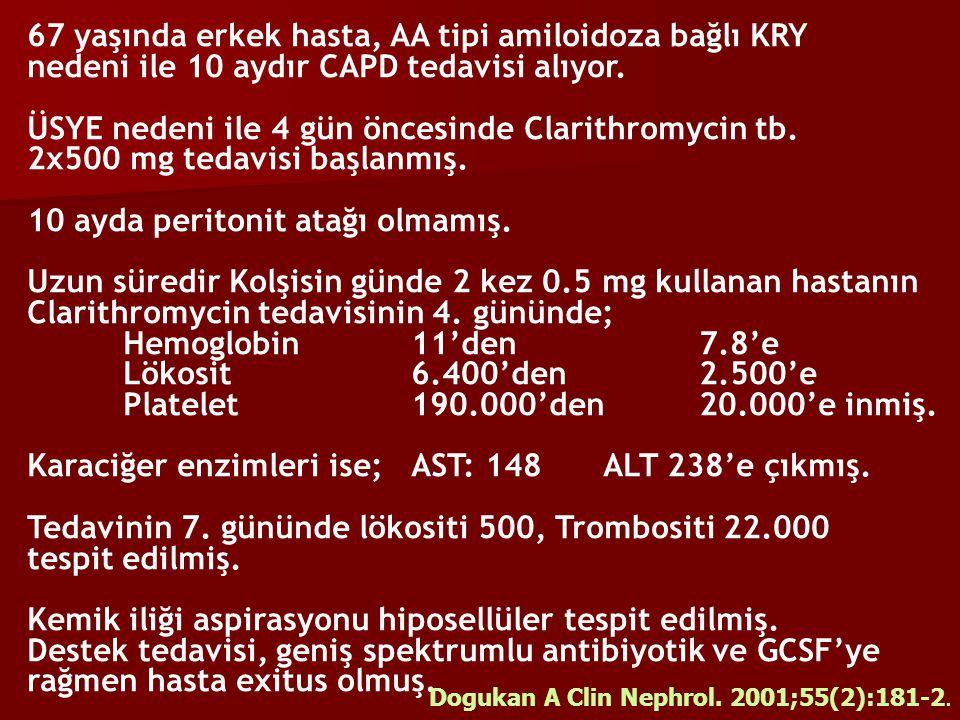 67 yaşında erkek hasta, AA tipi amiloidoza bağlı KRY nedeni ile 10 aydır CAPD tedavisi alıyor. ÜSYE nedeni ile 4 gün öncesinde Clarithromycin tb. 2x50