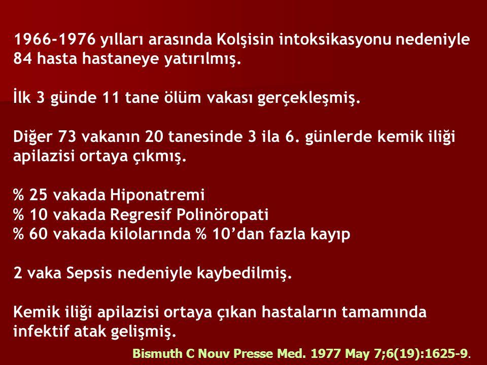 1966-1976 yılları arasında Kolşisin intoksikasyonu nedeniyle 84 hasta hastaneye yatırılmış. İlk 3 günde 11 tane ölüm vakası gerçekleşmiş. Diğer 73 vak
