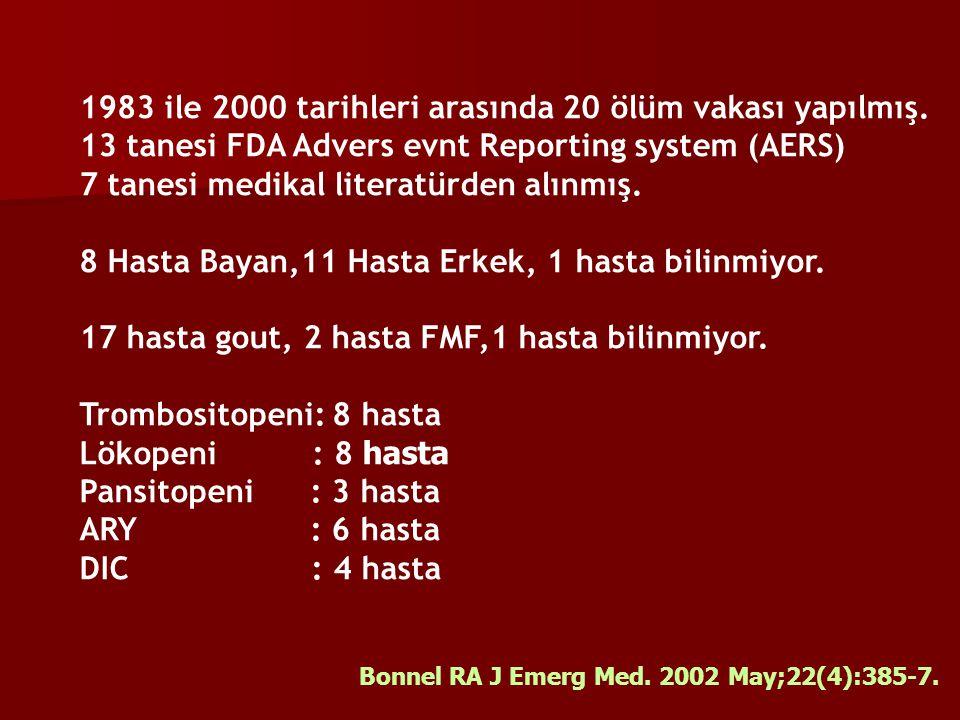 1983 ile 2000 tarihleri arasında 20 ölüm vakası yapılmış. 13 tanesi FDA Advers evnt Reporting system (AERS) 7 tanesi medikal literatürden alınmış. 8 H