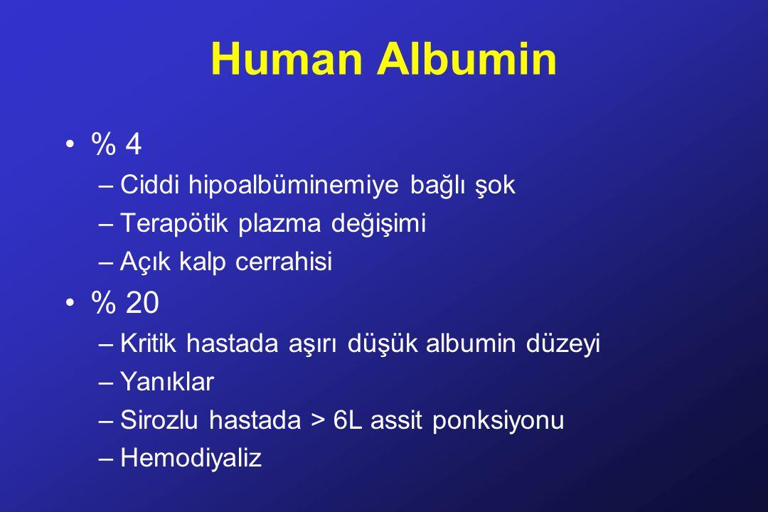 Human Albumin % 4 –Ciddi hipoalbüminemiye bağlı şok –Terapötik plazma değişimi –Açık kalp cerrahisi % 20 –Kritik hastada aşırı düşük albumin düzeyi –Yanıklar –Sirozlu hastada > 6L assit ponksiyonu –Hemodiyaliz