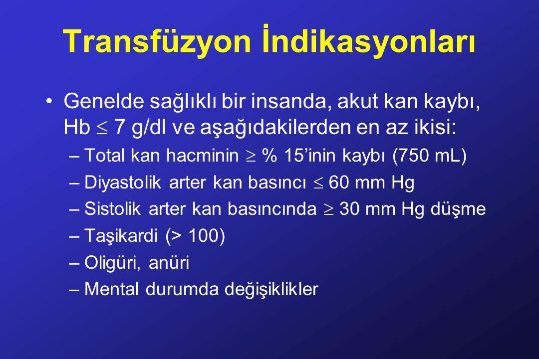 Transfüzyon İndikasyonları Genelde sağlıklı bir insanda, akut kan kaybı, Hb  7 g/dl ve aşağıdakilerden en az ikisi: –Total kan hacminin  % 15'inin kaybı (750 mL) –Diyastolik arter kan basıncı  60 mm Hg –Sistolik arter kan basıncında  30 mm Hg düşme –Taşikardi (> 100) –Oligüri, anüri –Mental durumda değişiklikler
