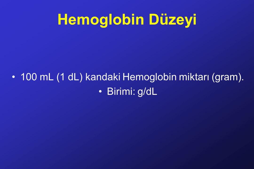 Hemoglobin Düzeyi 100 mL (1 dL) kandaki Hemoglobin miktarı (gram). Birimi: g/dL