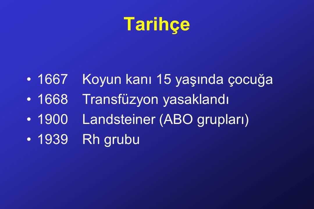 Tarihçe 1667Koyun kanı 15 yaşında çocuğa 1668Transfüzyon yasaklandı 1900Landsteiner (ABO grupları) 1939Rh grubu