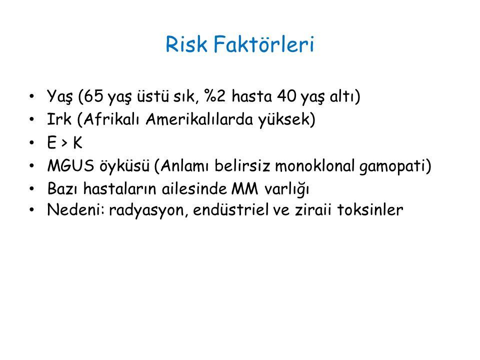 Risk Faktörleri Yaş (65 yaş üstü sık, %2 hasta 40 yaş altı) Irk (Afrikalı Amerikalılarda yüksek) E > K MGUS öyküsü (Anlamı belirsiz monoklonal gamopati) Bazı hastaların ailesinde MM varlığı Nedeni: radyasyon, endüstriel ve ziraii toksinler