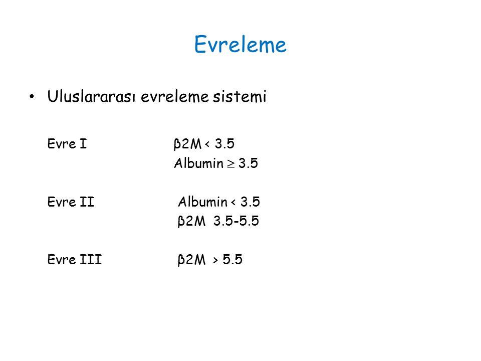 Evreleme Uluslararası evreleme sistemi Evre I β2M < 3.5 Albumin  3.5 Evre II Albumin < 3.5 β2M 3.5-5.5 Evre III β2M > 5.5