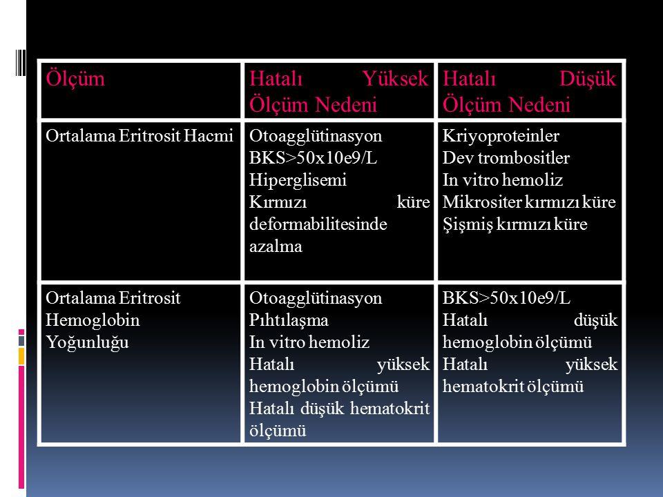 ÖlçümHatalı Yüksek Ölçüm Nedeni Hatalı Düşük Ölçüm Nedeni Ortalama Eritrosit HacmiOtoagglütinasyon BKS>50x10e9/L Hiperglisemi Kırmızı küre deformabili
