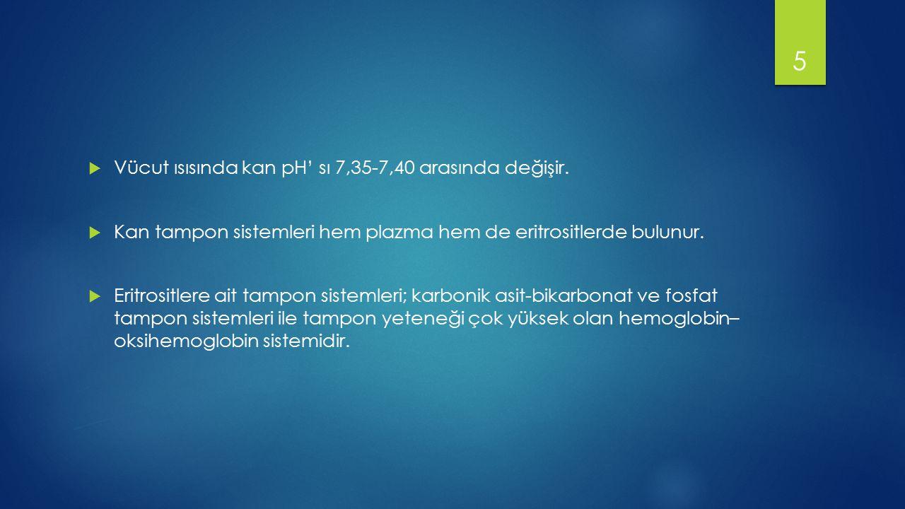 26.03.2015Dr. H. Erhan Özkan76
