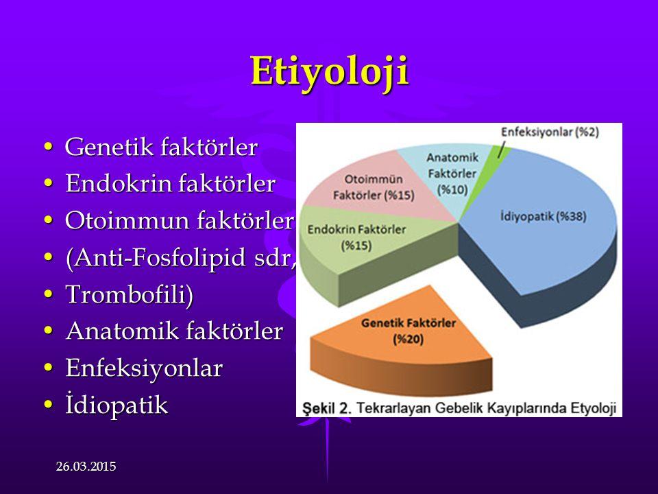 Etiyoloji Genetik faktörlerGenetik faktörler Endokrin faktörlerEndokrin faktörler Otoimmun faktörlerOtoimmun faktörler (Anti-Fosfolipid sdr,(Anti-Fosfolipid sdr, Trombofili)Trombofili) Anatomik faktörlerAnatomik faktörler EnfeksiyonlarEnfeksiyonlar İdiopatikİdiopatik 26.03.2015