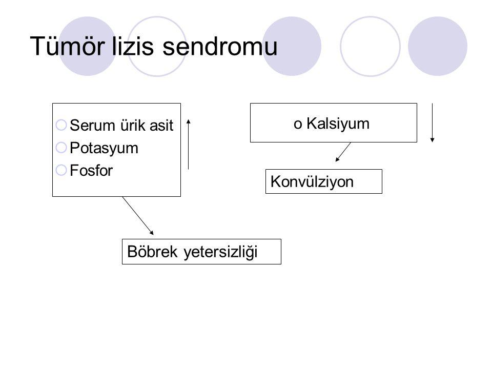 Tümör lizis sendromu  Serum ürik asit  Potasyum  Fosfor o Kalsiyum Böbrek yetersizliği Konvülziyon