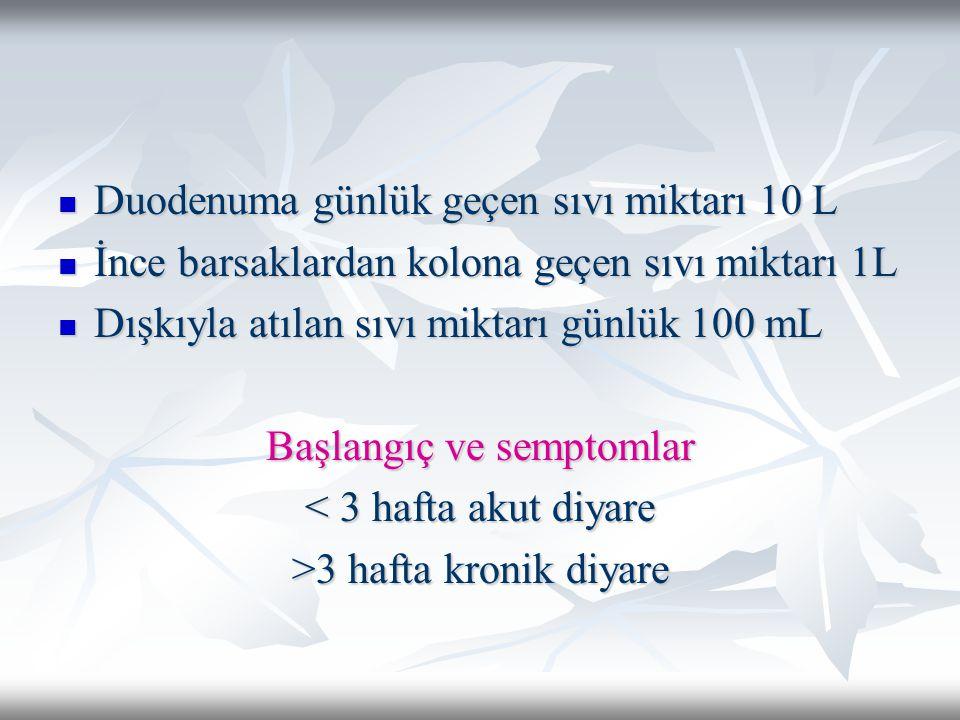 Duodenuma günlük geçen sıvı miktarı 10 L Duodenuma günlük geçen sıvı miktarı 10 L İnce barsaklardan kolona geçen sıvı miktarı 1L İnce barsaklardan kol