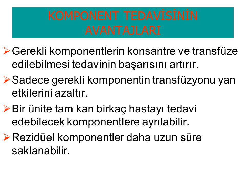 Kan ve Kan Ürünleri Transfüzyonu Hiçbir transfüzyon risksiz değil ! Endikasyonlar –Komponent kullanımı –Yapay ürünler –Otolog transfüzyon