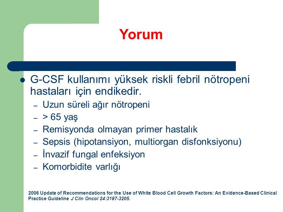 G-CSF kullanımı yüksek riskli febril nötropeni hastaları için endikedir. – Uzun süreli ağır nötropeni – > 65 yaş – Remisyonda olmayan primer hastalık