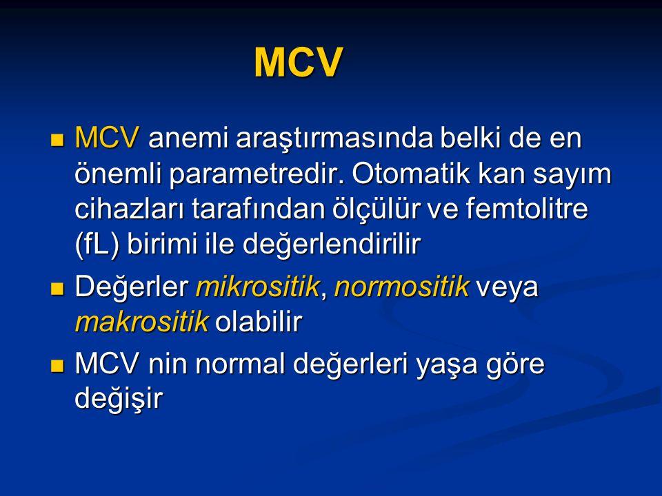 MCV MCV anemi araştırmasında belki de en önemli parametredir.