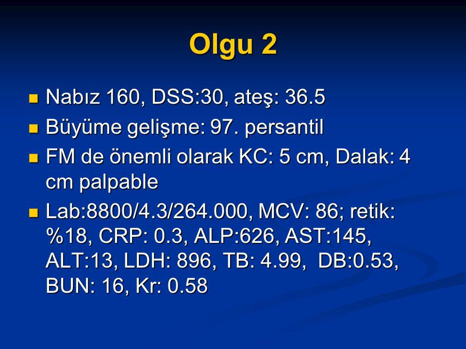 Olgu 2 Nabız 160, DSS:30, ateş: 36.5 Nabız 160, DSS:30, ateş: 36.5 Büyüme gelişme: 97.