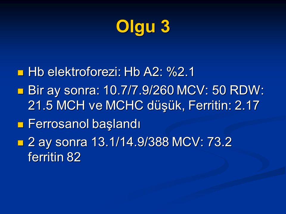 Olgu 3 Hb elektroforezi: Hb A2: %2.1 Hb elektroforezi: Hb A2: %2.1 Bir ay sonra: 10.7/7.9/260 MCV: 50 RDW: 21.5 MCH ve MCHC düşük, Ferritin: 2.17 Bir ay sonra: 10.7/7.9/260 MCV: 50 RDW: 21.5 MCH ve MCHC düşük, Ferritin: 2.17 Ferrosanol başlandı Ferrosanol başlandı 2 ay sonra 13.1/14.9/388 MCV: 73.2 ferritin 82 2 ay sonra 13.1/14.9/388 MCV: 73.2 ferritin 82