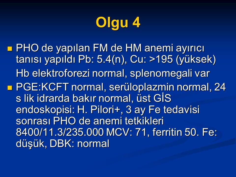 Olgu 4 PHO de yapılan FM de HM anemi ayırıcı tanısı yapıldı Pb: 5.4(n), Cu: >195 (yüksek) PHO de yapılan FM de HM anemi ayırıcı tanısı yapıldı Pb: 5.4(n), Cu: >195 (yüksek) Hb elektroforezi normal, splenomegali var PGE:KCFT normal, serüloplazmin normal, 24 s lik idrarda bakır normal, üst GİS endoskopisi: H.
