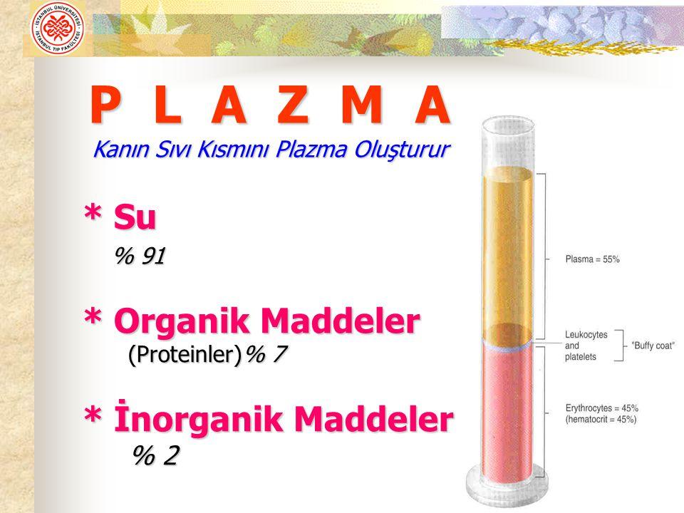P L A Z M A * Su % 91 % 91 * Organik Maddeler (Proteinler)% 7 * İnorganik Maddeler % 2 Kanın Sıvı Kısmını Plazma Oluşturur